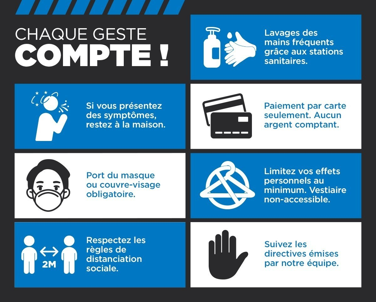 Mesures Sanitaires Groupe Ch